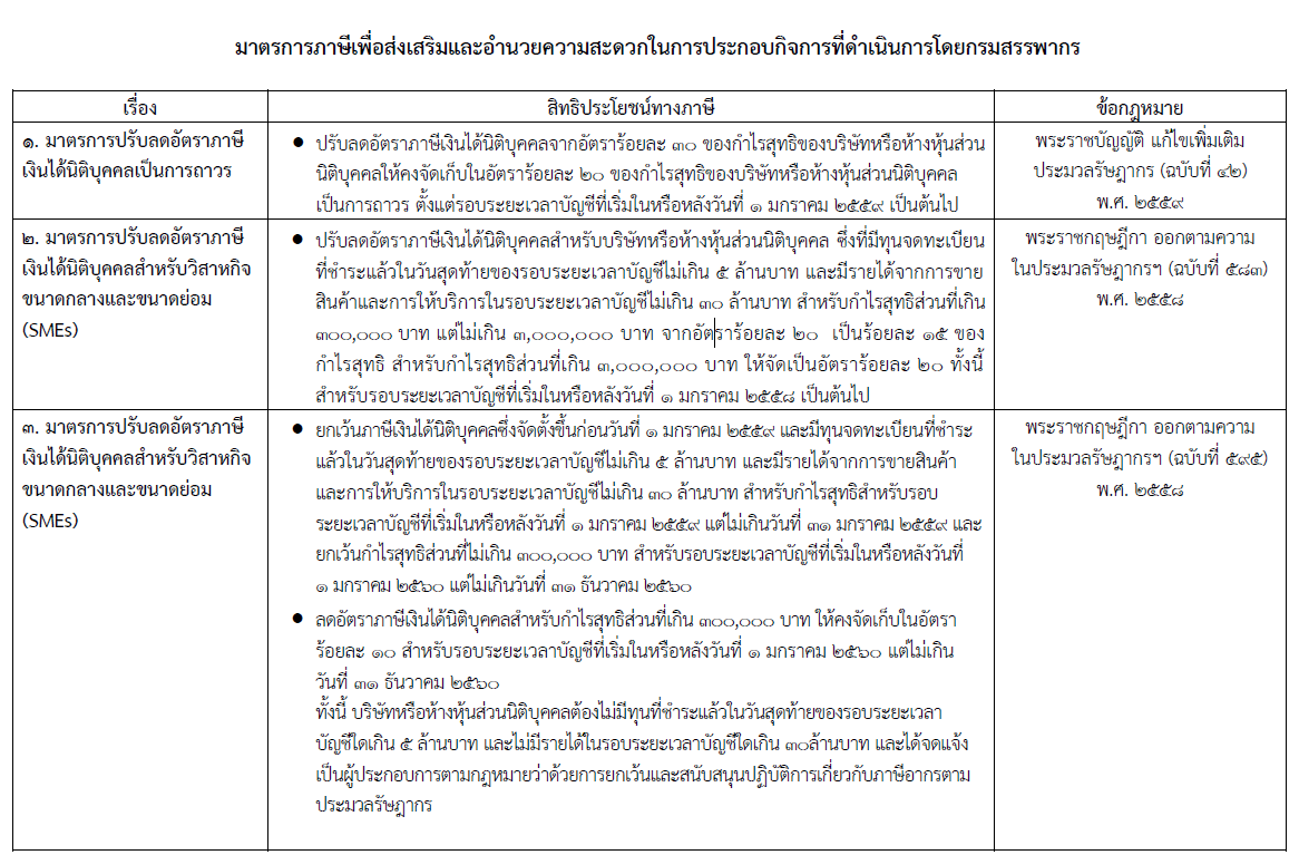 taxstructure2